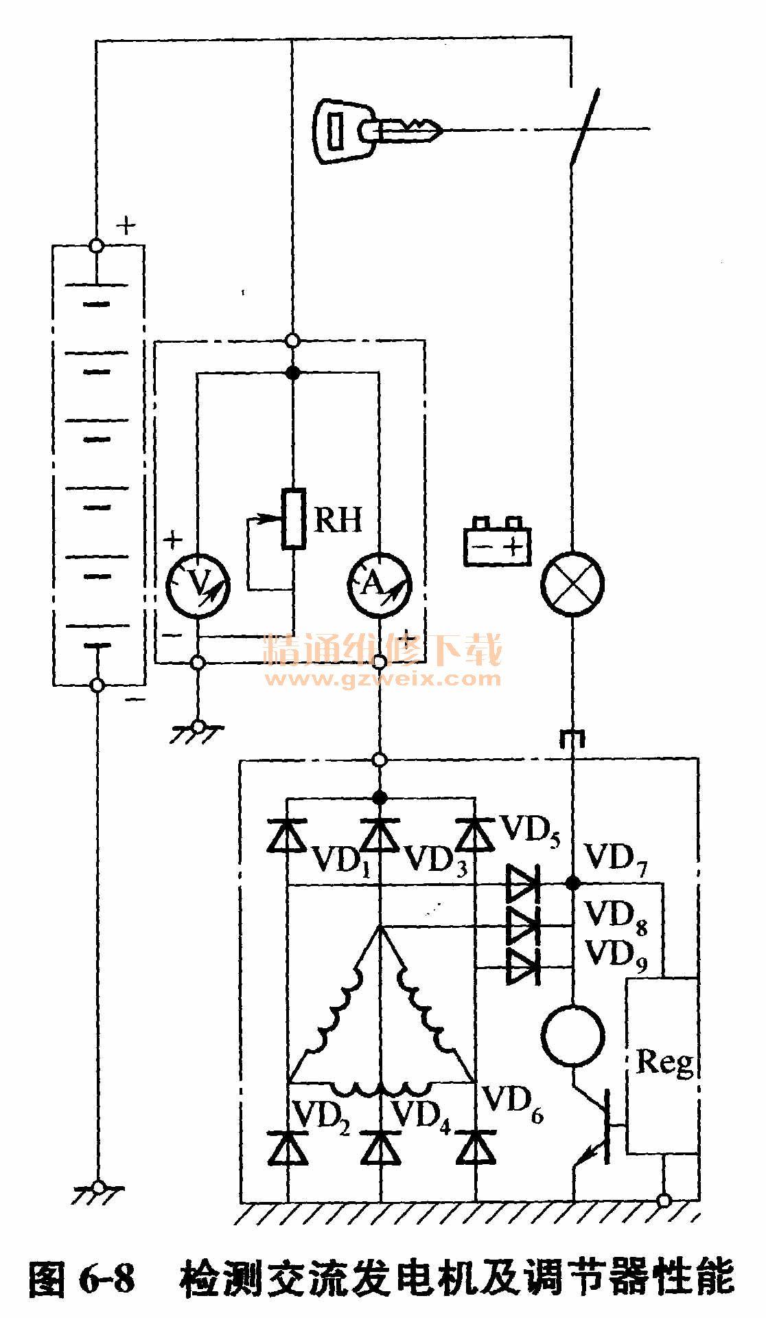 铁龙爱丽舍轿车交流发电机及调节器整体性能的测试图片