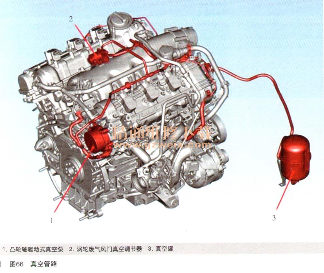 (七)真空管路(如图66所示)  使用进气增压的必然结果是在一定条件下会导致发动机真空不足。真空用作为能量载体,可操纵车辆内的某些辅助系统和子系统。出于该原因,在F160发动机上安装了真空泵。真空泵安装在发动机的后部,由右缸组的排气凸轮轴驱动。一个铝制真空罐安装在发动机舱的右下区域。 以下系统和子系统使用真空: ·制动助力器 ·涡轮废气风门控制 · 排气旁通阀控制 单个真空泵安装在右侧汽缸盖的后部,由排气凸轮轴驱动,如图67所示。  (八)蒸发控制系统和油箱泄漏检