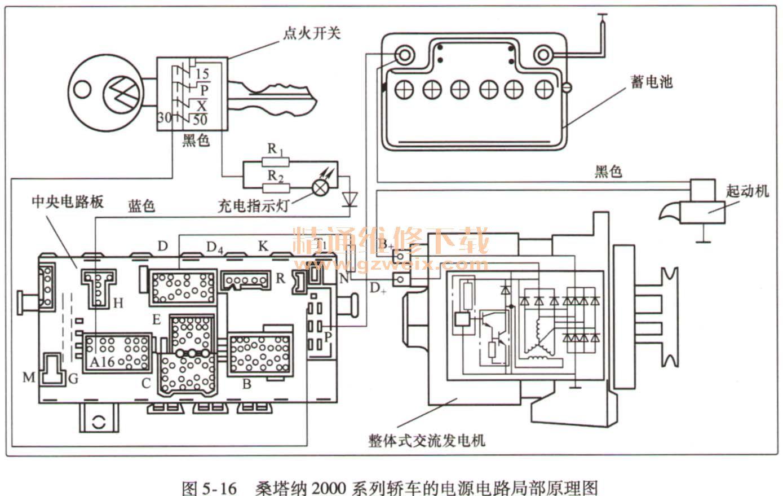 图5-16为桑塔纳2000系列轿车的电源电路局部原理图