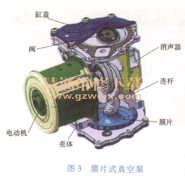 详解汽车电动真空泵构造原理与检修