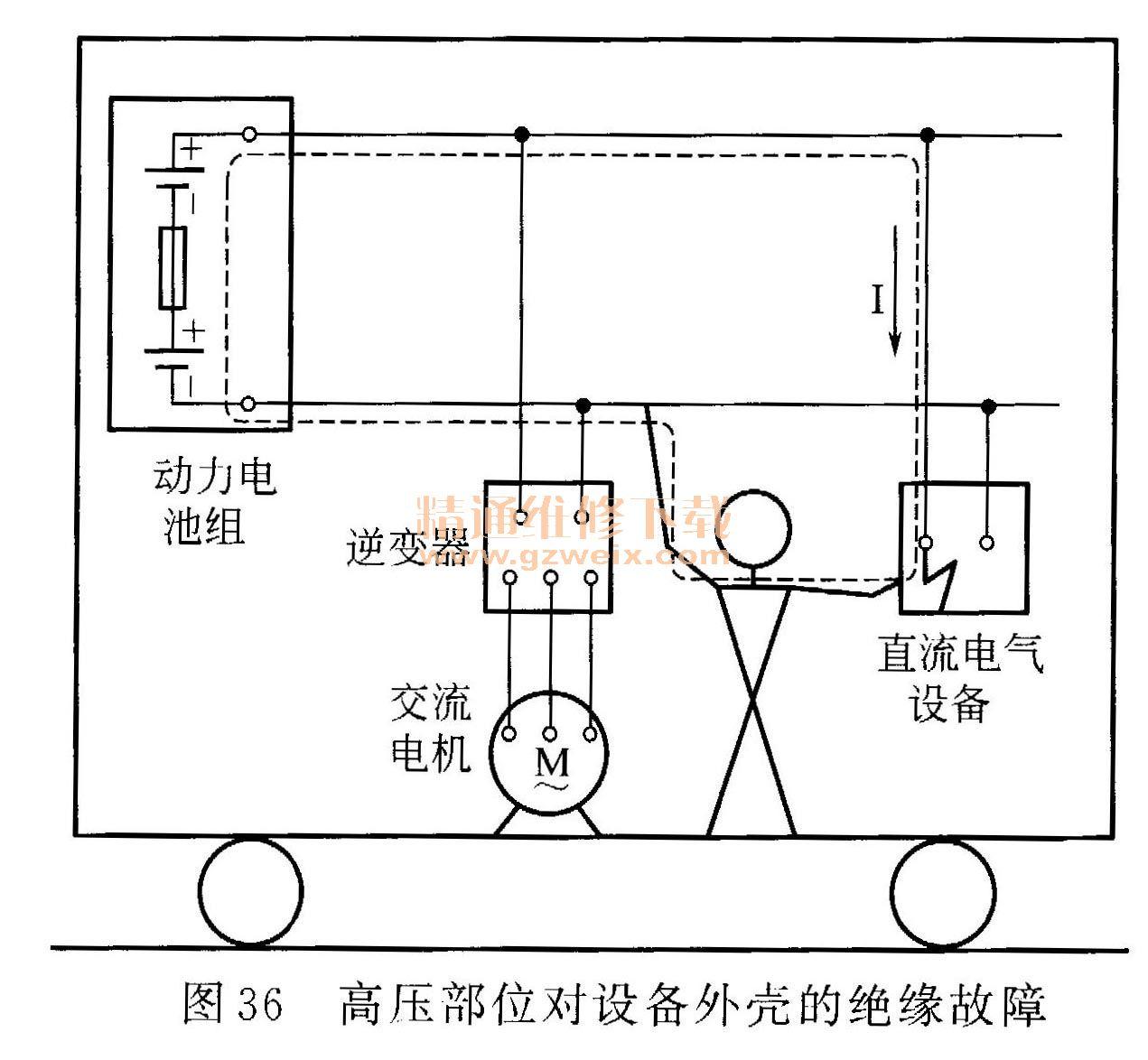 高压电机反事故措施_详解电动汽车电气系统技术 - 精通维修下载