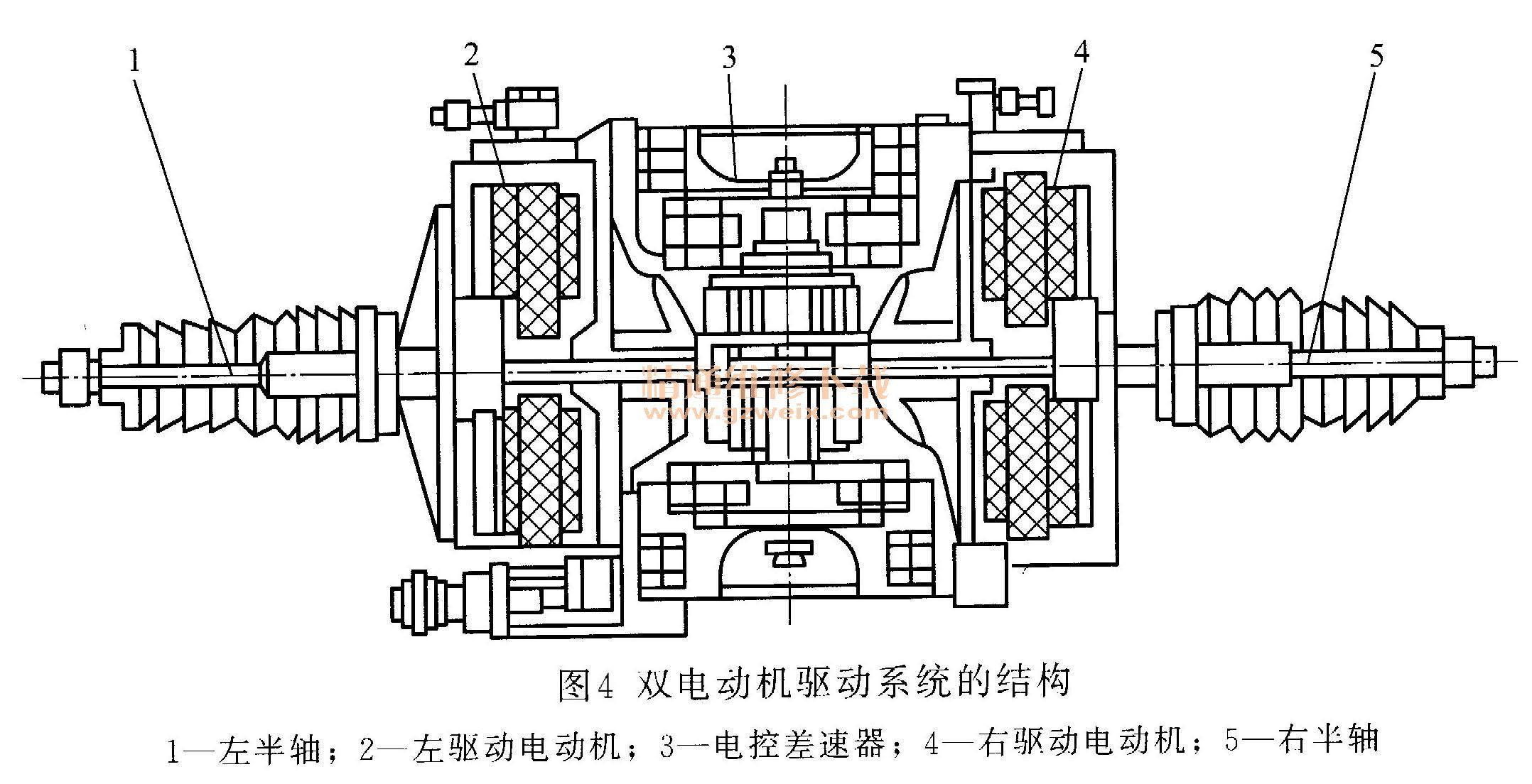 双电动机驱动桥传动系统和相同功率的单电动机驱动桥