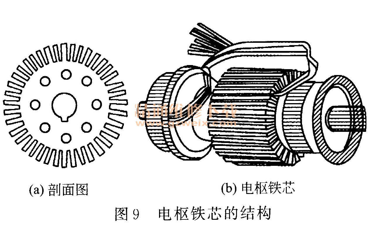 电动机绕组维修_电动汽车--直流电动机详解 - 精通维修下载