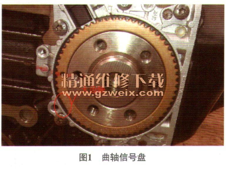 目前,大多数发动机采用60-2齿(60个信号齿的位置只有58个齿,还有1个大齿缺)的曲轴信号盘(图1)。一般定义在曲轴信号盘大缺齿后的第1个齿为信号起始点。  发动机的运转靠活塞的上下运动转化为曲轴的旋转运动。发动机1个循环有4个行程,曲轴旋转2圈,经过120个齿,每个行程要经历30个齿。其中做功行程是发动机的动力来源,发动机在每次做功行程时对曲轴进行加速,使发动机持续运转,就像陀螺,抽1次加速1次,但在车上,人却感觉不到这种突兀的加速,这是由于飞轮的存在。飞轮一般具有较大的旋转惯量,将每次加速平稳地转化