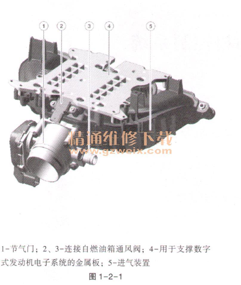 详解宝马车系n20发动机进气系统