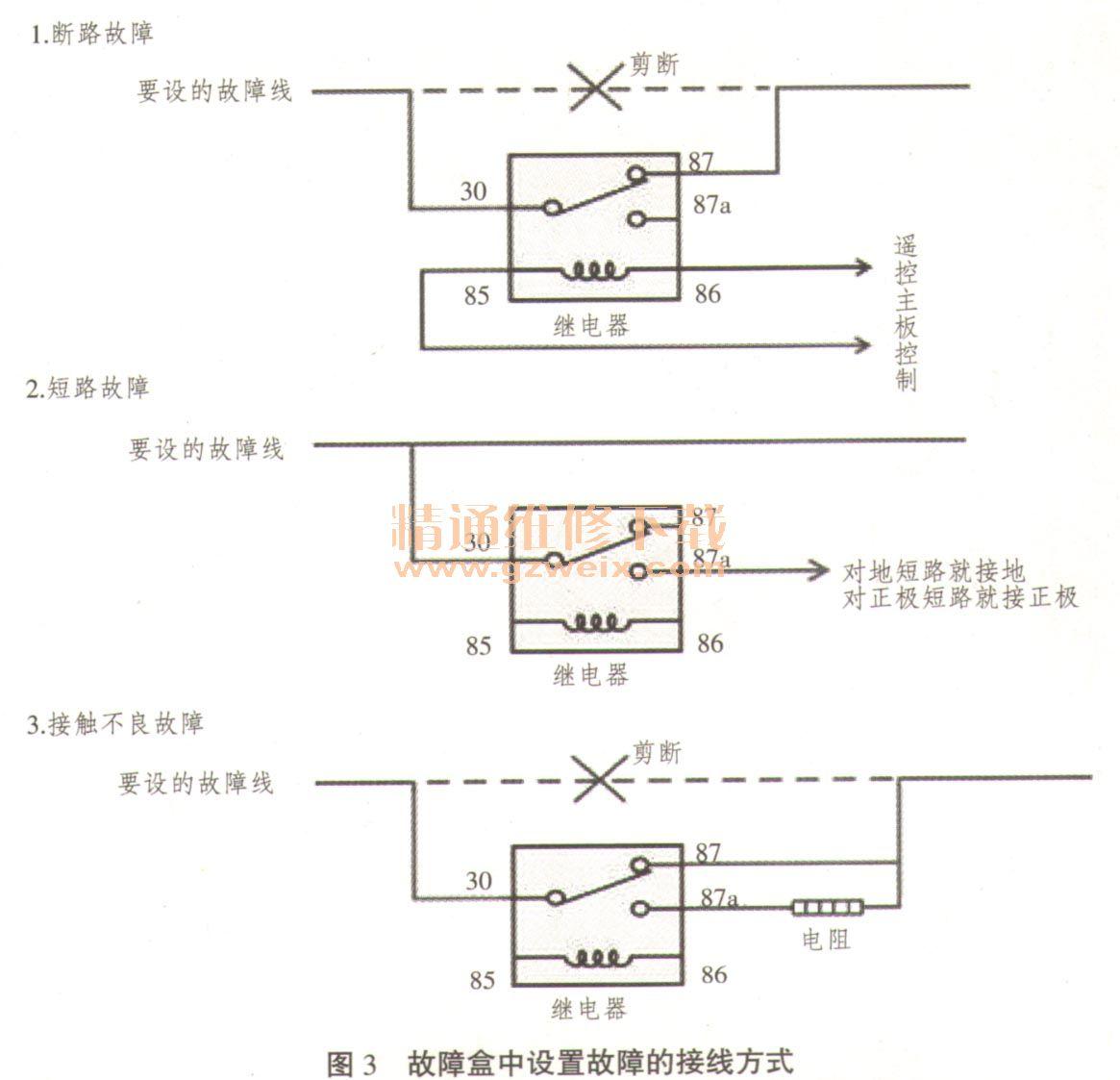 浅谈科鲁兹发动机电控系统故障盒设计