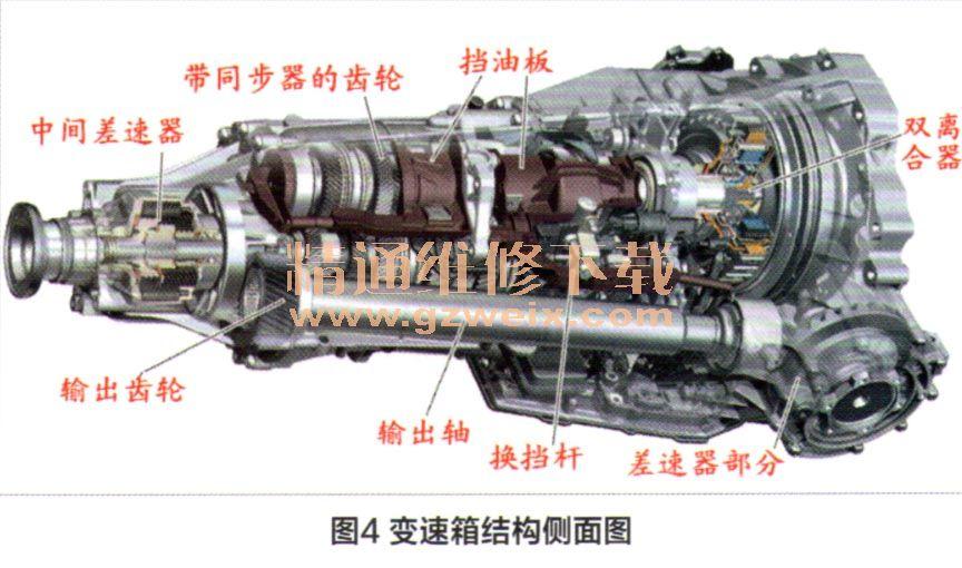 国内奥迪品牌车型从2009年就开始装配第一代DCT变速箱—OB5变速箱,应用的车型为Q5,此款DCT变速箱为7速湿式双离合变速箱,传递最大扭矩为550Nm,重量约为142kg、驱动模式为全时四驱。OB5变速箱的传动路线如图1所示。  OB5变速箱加注ATF和MTF两种油液,ATF新加注量为7~7.