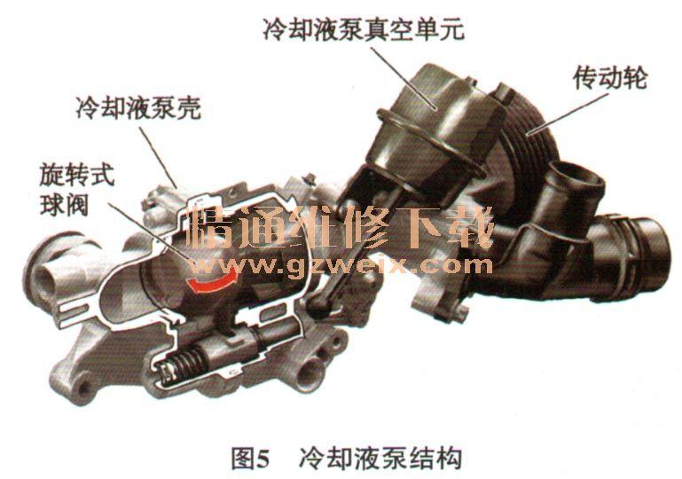 奔驰e260轿车发动机冷却液温度过高