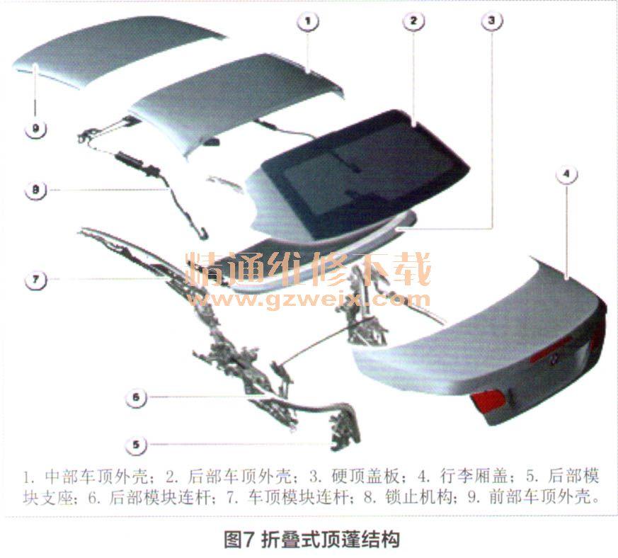论汽车维修钣金工的技术发展