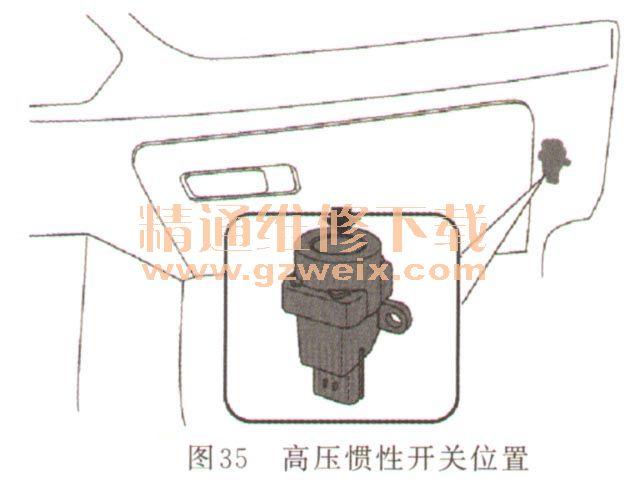 (6)荣威E50高压电池 高压电池包系统具有以下功能。 4路独立的CAN网络,分别与整车、车载充电器、非车载充电器、内部控制模块通信。 提供高压电池包的状态给整车控制器,通过不同高压继电器的通断,实现各个高压回路的通断,使其实现充放电管理和高压电池包电池状态的指示。 车载充电管理。 非车载充电管理。 热管理功能。通过水冷的方式控制高压电池包在各种工况下工作在合适的温度范围。 高压安全管理。实现绝缘电阻检测、高压互锁检测、碰撞检测功能,具备故障检测管理及处理机制。 实现车载和非车载充电器的连接线
