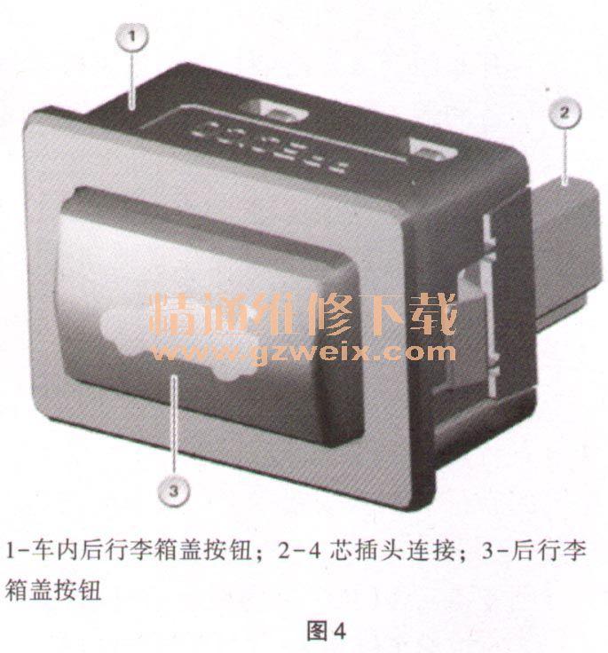 接线盒电子装置根据信号分析结果控制后行李箱盖锁中解锁驱动装置的