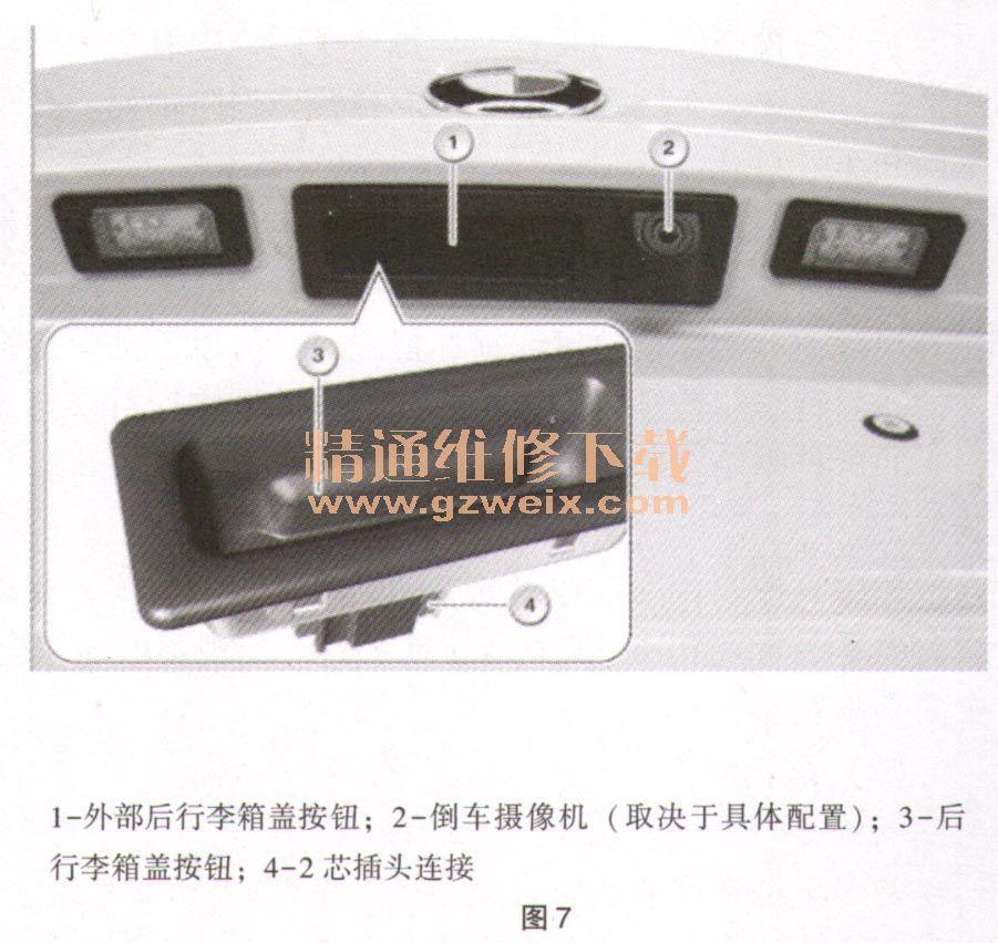 图7以F11为例显示外部后行李箱盖按钮。  后行李箱盖锁。后行李箱盖锁可以用机械或电动方式解锁,然后打开(未置于宾馆泊车位置)。锁芯(如有)通过一根拉线与后行李箱盖锁机械连接。如果把集成式钥匙插人锁芯中并接着转动,则后行李箱盖锁被机械解锁,后行李箱盖通过弹力自动打开或以电动方式打开。通过操作点(例如识别传感器、外部后行李箱盖按钮)电动解锁后行李箱盖锁。接线盒电子装置(JBE)控制后行李箱盖锁中解锁驱动装置的直流电机,并以此触发后行李箱盖锁的解锁。 提示:用集成式钥匙把后行李箱盖锁解锁时触发报警。如果车辆装