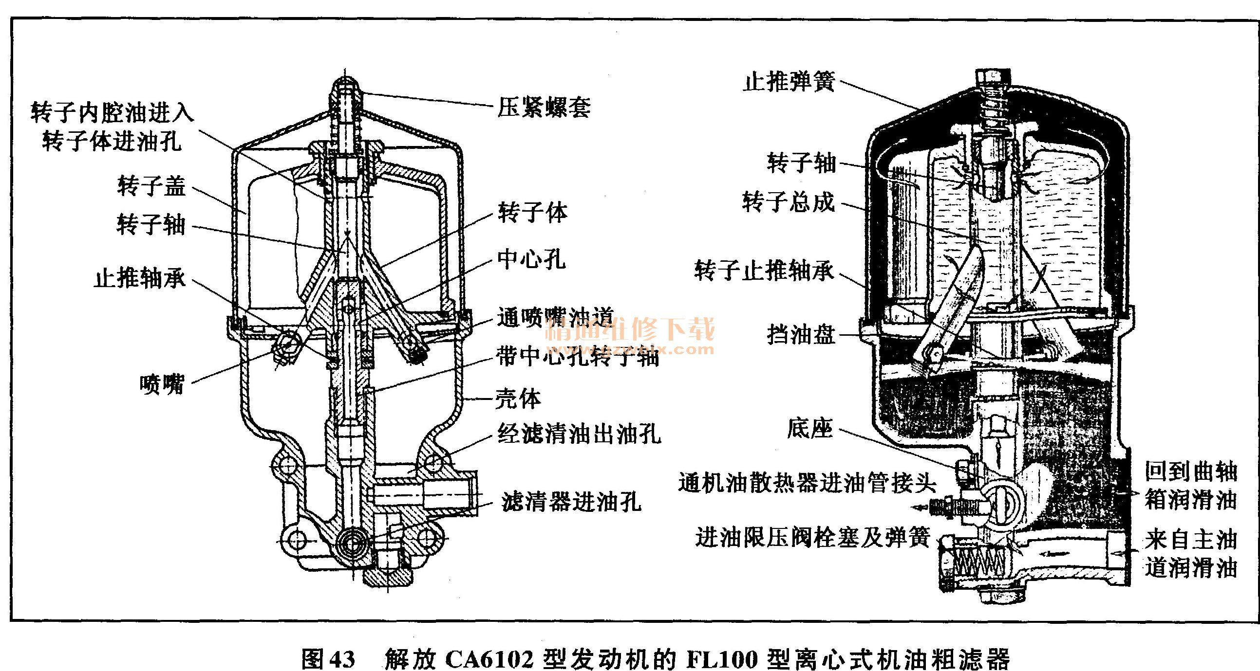 详解汽车发动机润滑系统的主要部件