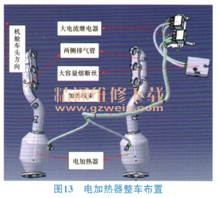 发动机电加热器件选型以及布置设计