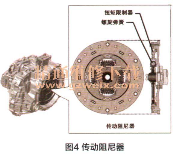 (3)传动下几尼器 传动阻尼器一般称为扭转减振器。混合动力车辆在发动机运转停止或启动瞬间,会产生很大的扭转振动,而在传动装置结构上又取消了液力变矩器,无液力减震作用,因此,为减少传动系统的扭转振动,提高可靠性以及驾乘的舒适性,混合动力车辆普遍在发动机飞轮与传动桥之间安装了传动阻尼器(图4)。  (4)传动桥油泵 机械油泵采用余摆线型油泵,内置于混合动力传动桥内。由发动机驱动,压力润滑各部齿轮。另外传动桥还通过减速齿轮旋转,飞溅润滑齿轮,减小机械油泵运转负载。 2.雅阁混合动力车电控变速器 2016款雅阁混