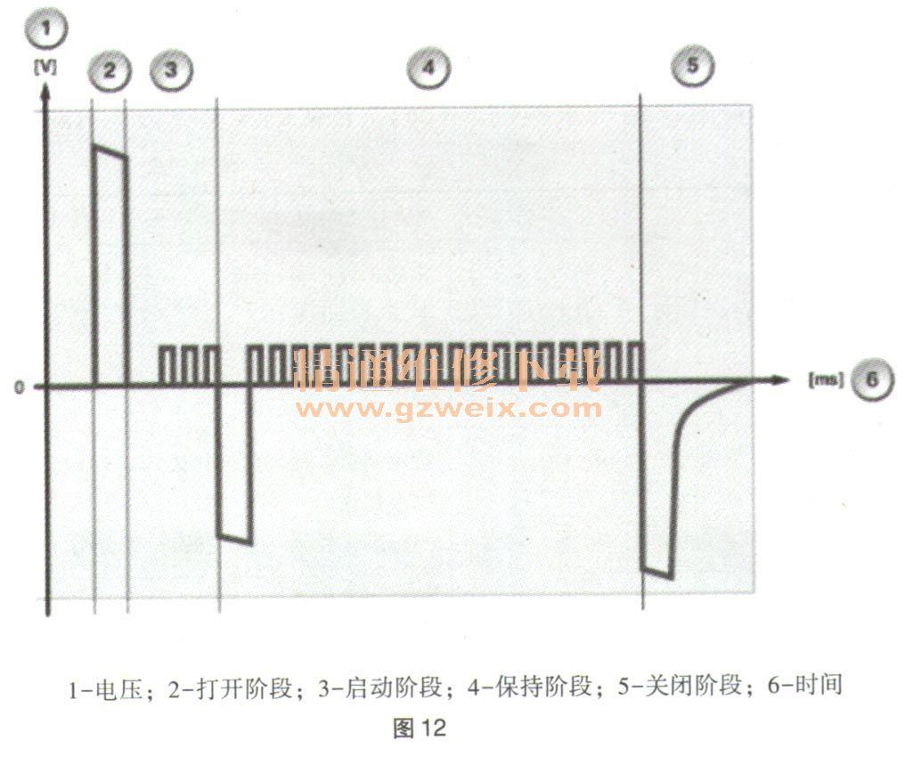 详解宝马车系n20发动机燃油喷射系统