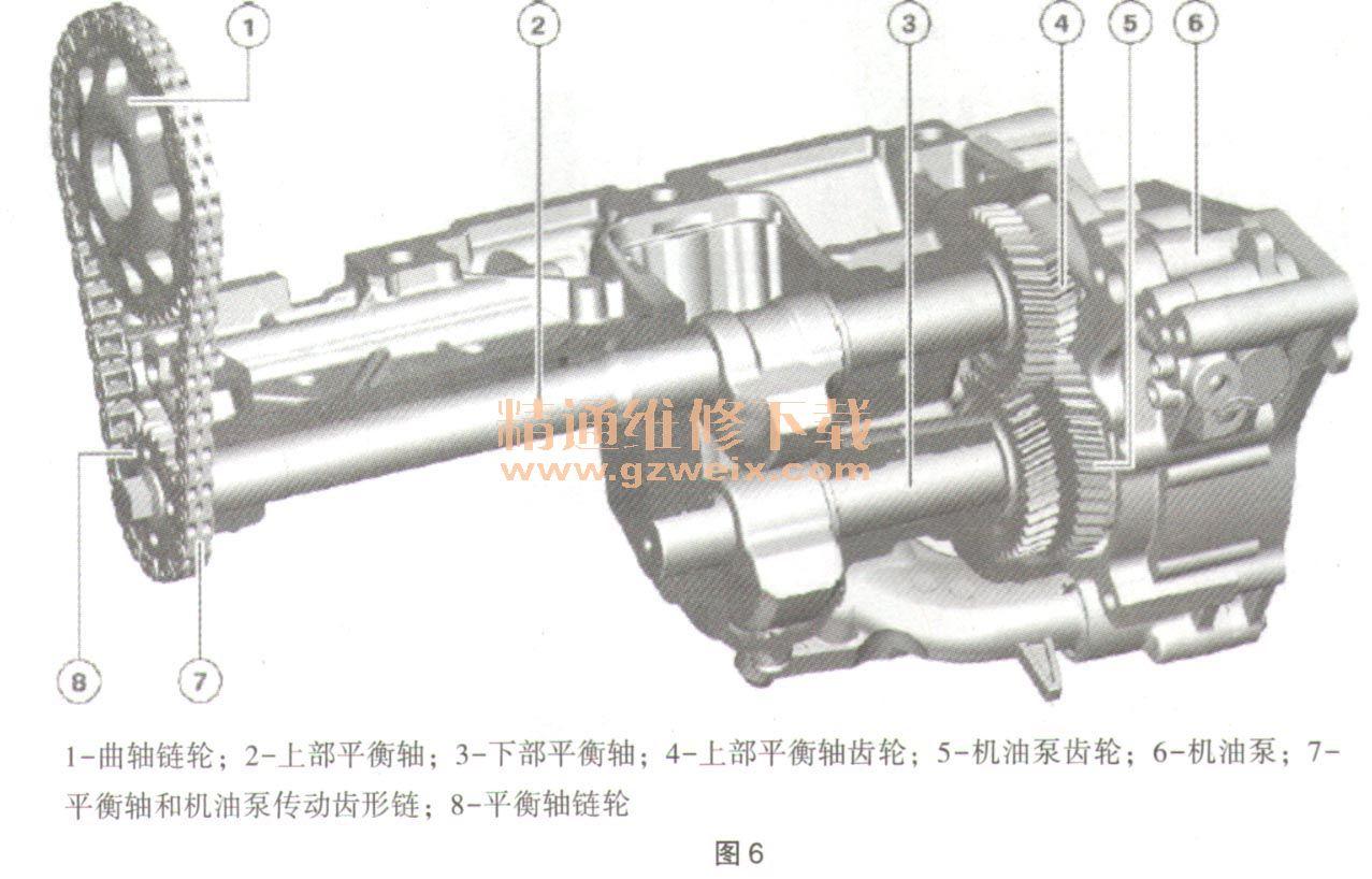 详解宝马车系n20发动机机油供给系统