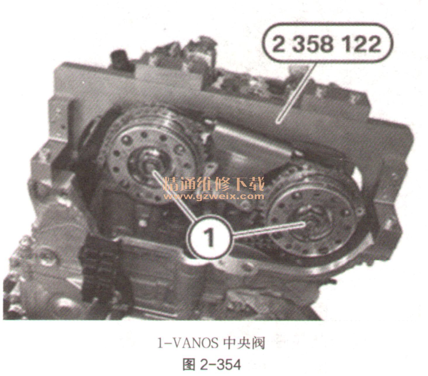 (一)拆卸和安装或更换进气和排气调整装置 (1)需要的专用工具:2 358 122、119 340、009460和116480。 (2)需要的准备工作。 拆下汽缸盖罩。 检查配气相位。 拆下废气触媒转换器。 (3)拆卸。 VANOS中央阀(如图2-354中1)仅在已安装专用工具2 358 122时松开。如需正确安装,请参见维修说明检查配气相位。  松开排气调整装置的VANOS中央阀(如图2-355中1)。  松开进气调整装置的VANOS中央阀。 拆下专用工具11 9 340(如图2-356),