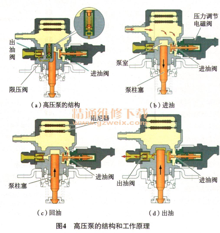 国产文档还是资料汽车维修其它技术车系汽车友情链接:荣威宝马x2好实例320图片
