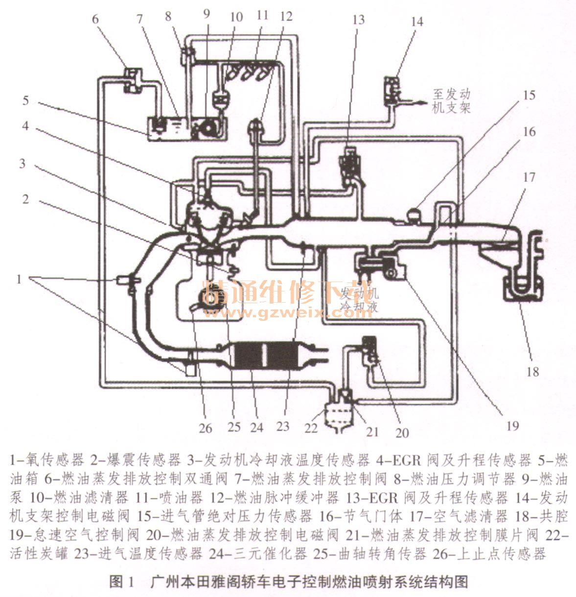 本田雅阁发动机电控系统的诊断与维修