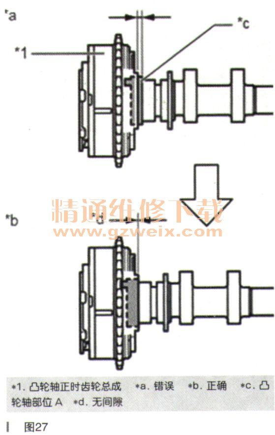 丰田皇冠8ar-fts发动机正时校对方法
