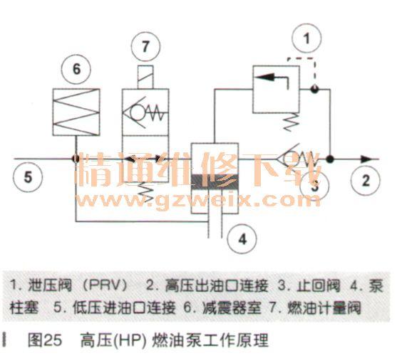 剖析捷豹/路虎ingenium i4 2.0l汽油发动机技术(三)