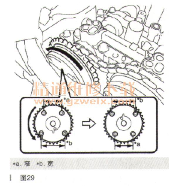 """9.安装凸轮轴正时齿轮总成。 提示:更换凸轮轴正时齿轮总成后,执行""""维修后检查""""。 (1)检查凸轮轴正时齿轮位置。如图27所示。  小心:如果凸轮轴正时齿轮总成设定至提前位置,则在安装过程中不要使凸轮轴正时齿轮总成顺时针转动。 如果凸轮轴正时齿轮总成已转动至最大延迟位置,则在紧固凸轮轴正时齿轮总成前确保松开锁销并将凸轮轴正时齿轮总成设定至最大提前位置。 (2)如图28所示,安装凸轮轴正时齿轮总成。  (3)逆时针转动凸轮轴正时齿轮总成约180°。如图29所示。  (4)对准"""