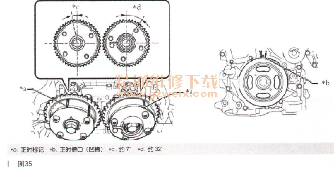 丰田rav4 5a-fe 2.5发动机正时校对方法