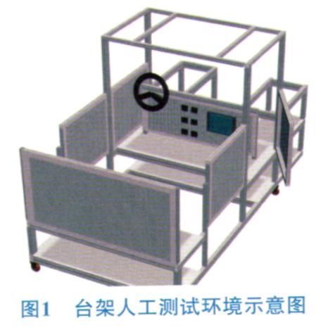 精通维修下载 文档资料 汽车技术 汽车电器      1 电气功能测试环境