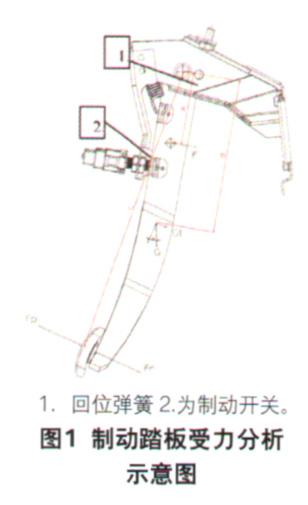 由于汽车设计中多采用吊挂式制动踏板结构,其踏板臂并非完全垂直状态
