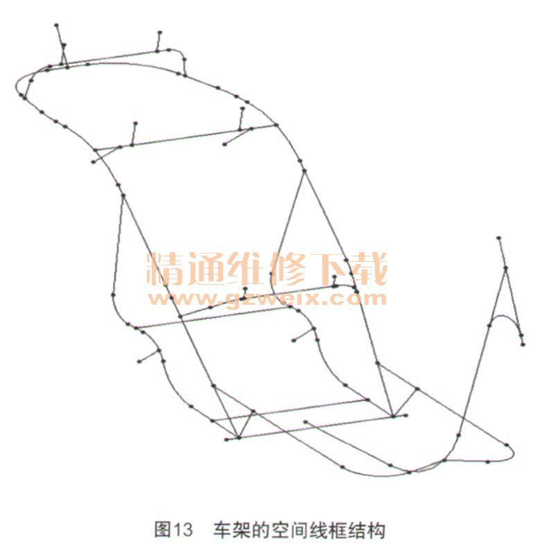 二轮电动车车架设计技术研究(2)