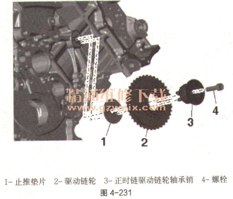 (三)拆卸和安装凸轮轴正时链 (1)拆卸方法。 变速器已拆下。 拆下正时链下部盖板。 将凸轮轴正时链从凸轮轴上取下。对于用过的凸轮轴正时链,转动方向相反时有损坏的危险。为了便于重新安装左侧和右侧凸轮轴正时链,用彩色箭头标记记下转动方向。不得通过冲窝、刻槽等对凸轮轴正时链做标记。 拆除定位销T40071,并取下左侧凸轮轴正时链,如图4-227。  旋出螺栓(图4-228中1和2)并取下右侧链条张紧器。  (2)安装方法。 拧紧力矩。 如果张紧件已被从链条张紧器中取出,那么请注意安装位置:壳体底部