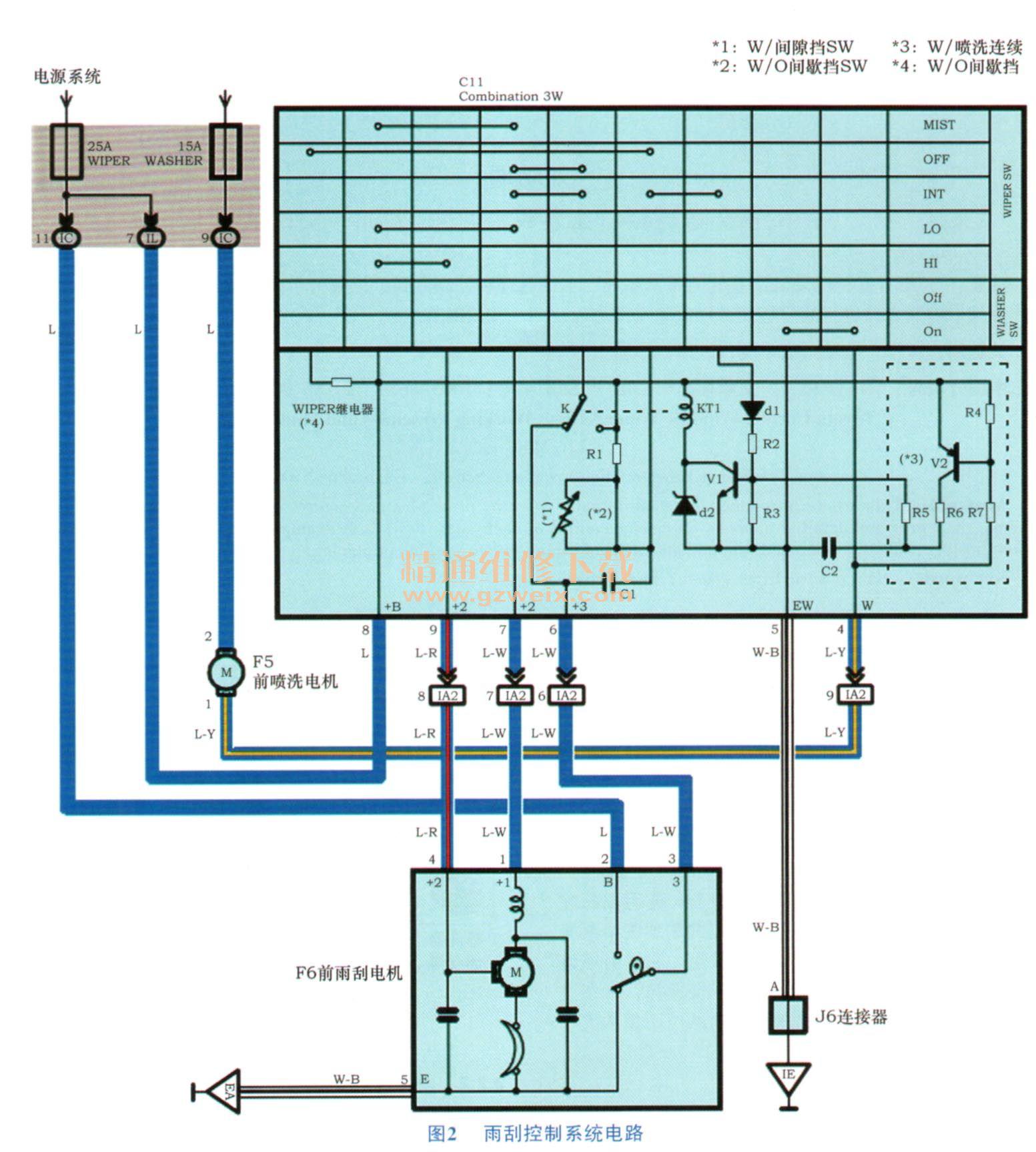 雨刮电机工作线路图_丰田卡罗拉雨刮系统工作原理与故障诊断 - 精通维修下载
