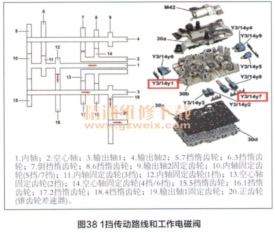 奔驰724.0双离合变速器的结构原理与拆装(四)