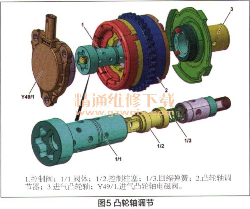 凸轮轴位置由霍尔传感器通过检测凸轮轴前部脉冲轮的位置来识别,并将
