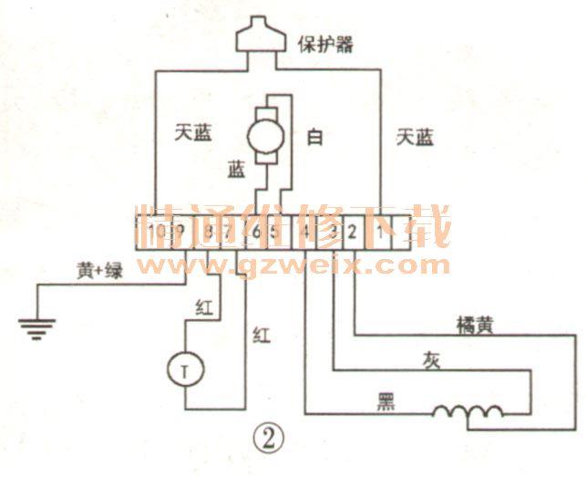 """串激电机性能稳定,普遍用在全自动滚筒洗衣机上。在测试电机时,一般从电机的顺时针转动、逆时针转动及各端子的阻值三个方面来判定。因其不同电机的绕组是有差异的,具体的检测方法也不尽相同,现以用于美菱滚筒洗衣机的电机的测试方法为例进行介绍,供同行参考。 1.适用XQG52-1301型机所用电机 (1)电机接线图(见图1)  """"2""""(红)与""""3""""(棕)组成定子绕组;""""4""""(灰)与""""5""""(黑)为碳刷连接线,接转子绕组。温度"""