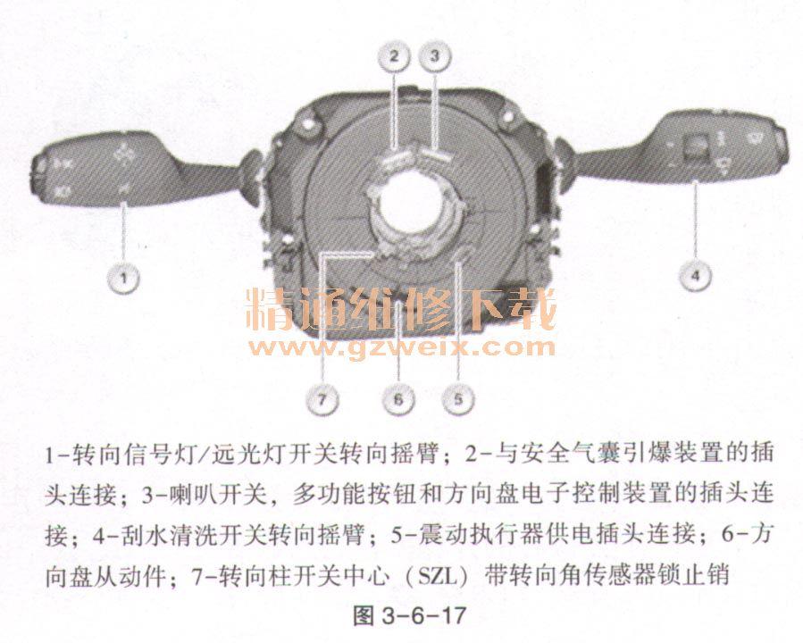 转向角传感器以光学方式无接触地测量方向盘角度.