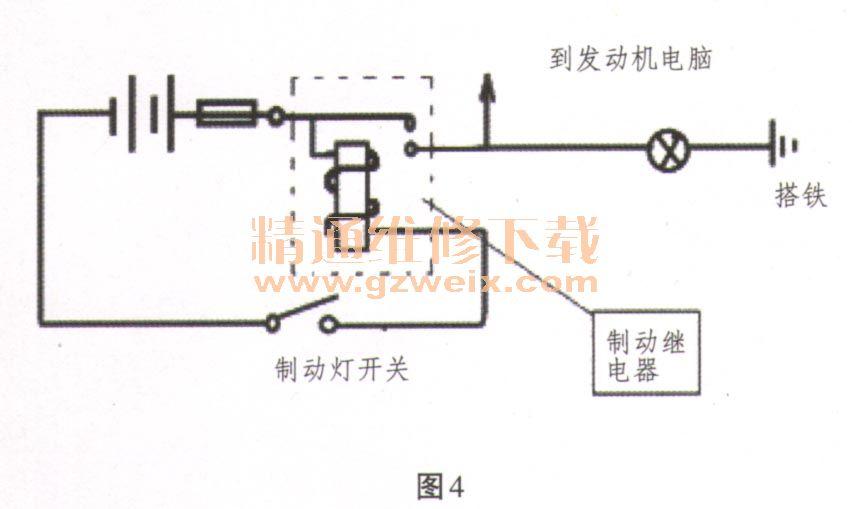 制动灯开关信号直接控制制动灯泡的正极.