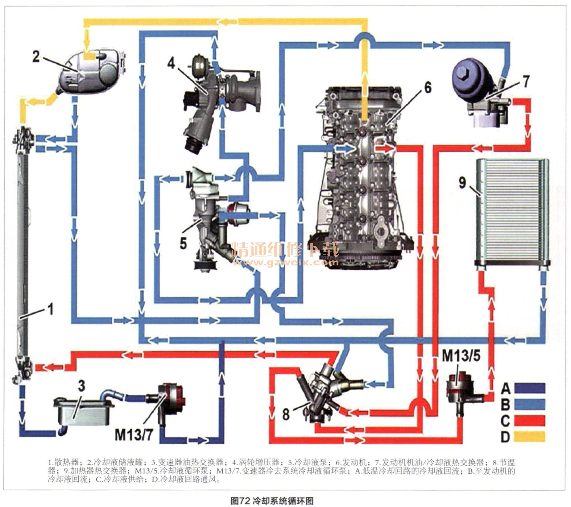 奔驰724.0双离合变速器的结构原理与拆装(五)