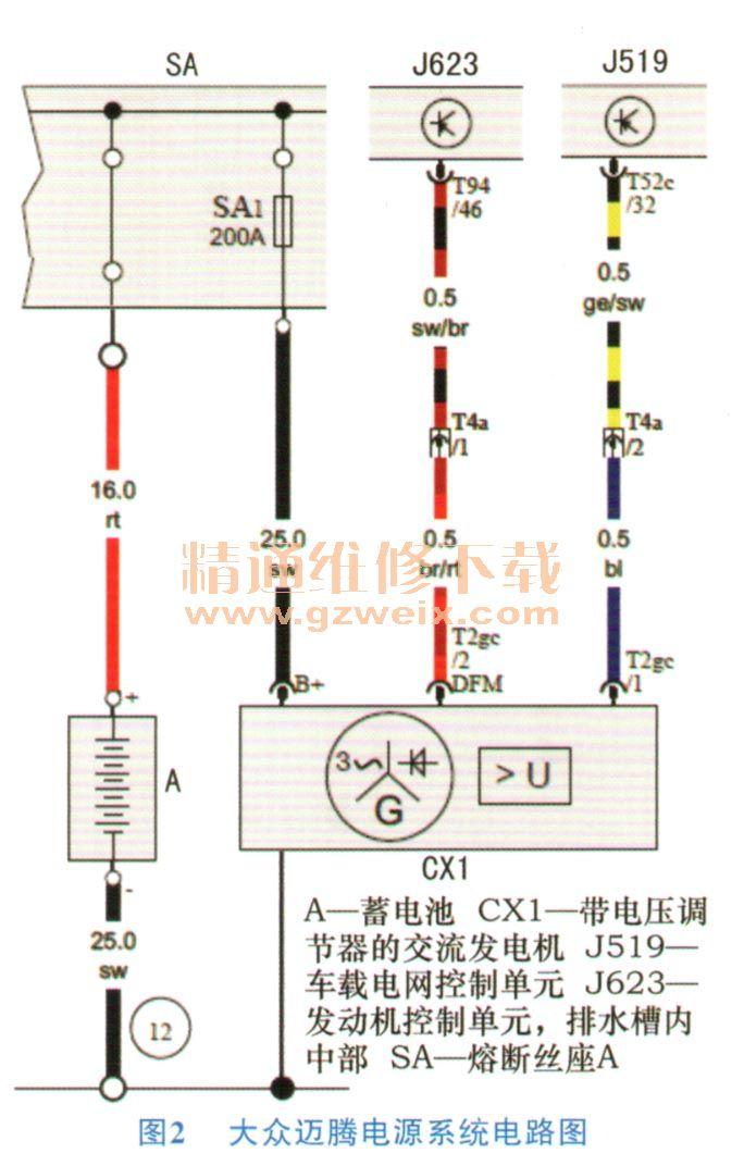 汽车电源系统电路的分析与检测