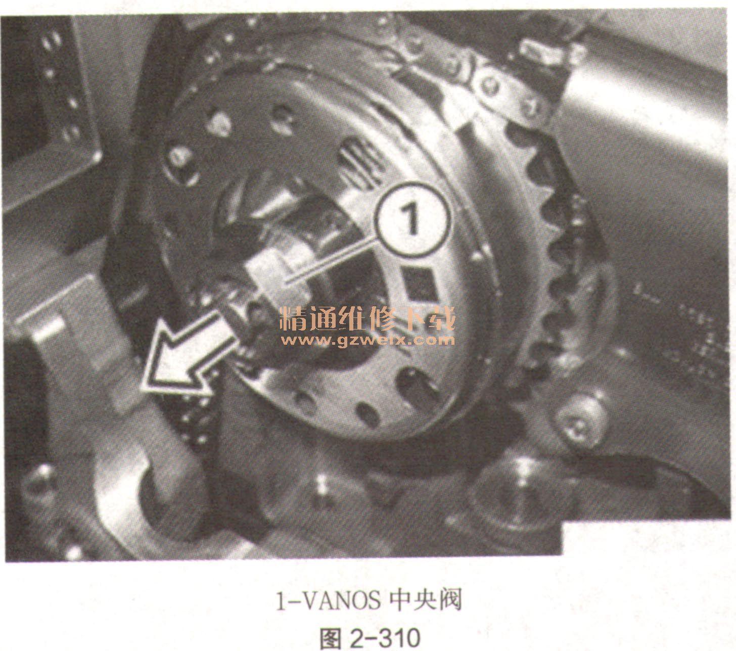 (一)拆卸和安装或更换进气和排气调整装置 (1)需要的专用工具:2 358 122、119 340、009460和116480。 (2)需要的准备工作。 拆卸汽缸盖罩。 检查配气相位。 拆下废气触媒转换器。 (3)拆卸。  VANOS中央阀(如图2-306中1)仅在已安装专用工具2358122时松开。如需正确安装,请参见维修说明检查配气相位。  松开排气调整装置的VANOS中央阀(如图2-307中1)。  松开进气调整装置的VANOS中央阀(如图2-308中1)。  拆下专用工具119340,