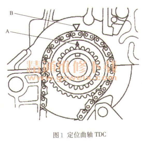简要介绍下这款发动机TDC设定与正时标记对位。 1)将曲轴置于上止点TDC,使曲轴链轮上的TDC标记(A)与气缸体上的指针(B)对齐,见图1。  2)将凸轮轴置于TDC。可变气门正时控制VTC作动器上的冲孔标记(A)、排气凸轮轴链轮上的冲孔标记(B)应位于顶端。对准VTC作动器和排气凸轮轴链轮上的TDC标记(C),见图2。  3)将正时链安装在曲轴链轮上,色片(A)要对准曲轴链轮上的标记(B),见图3。  4)在VTC作动器和排气凸轮轴链轮上安装正时链,同时使冲孔标记(A)对准两块色片 (B)(K20A7