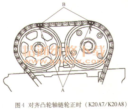 2003~2007年本田雅阁2. 0l k20a7/k20a8发动机正时校对