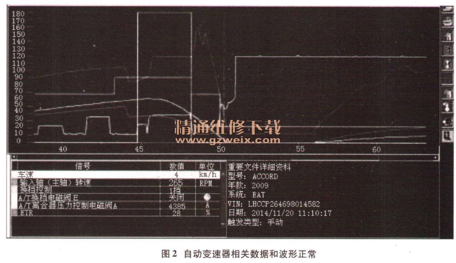 本田雅阁轿车自动变速器滤清器堵塞故障检修