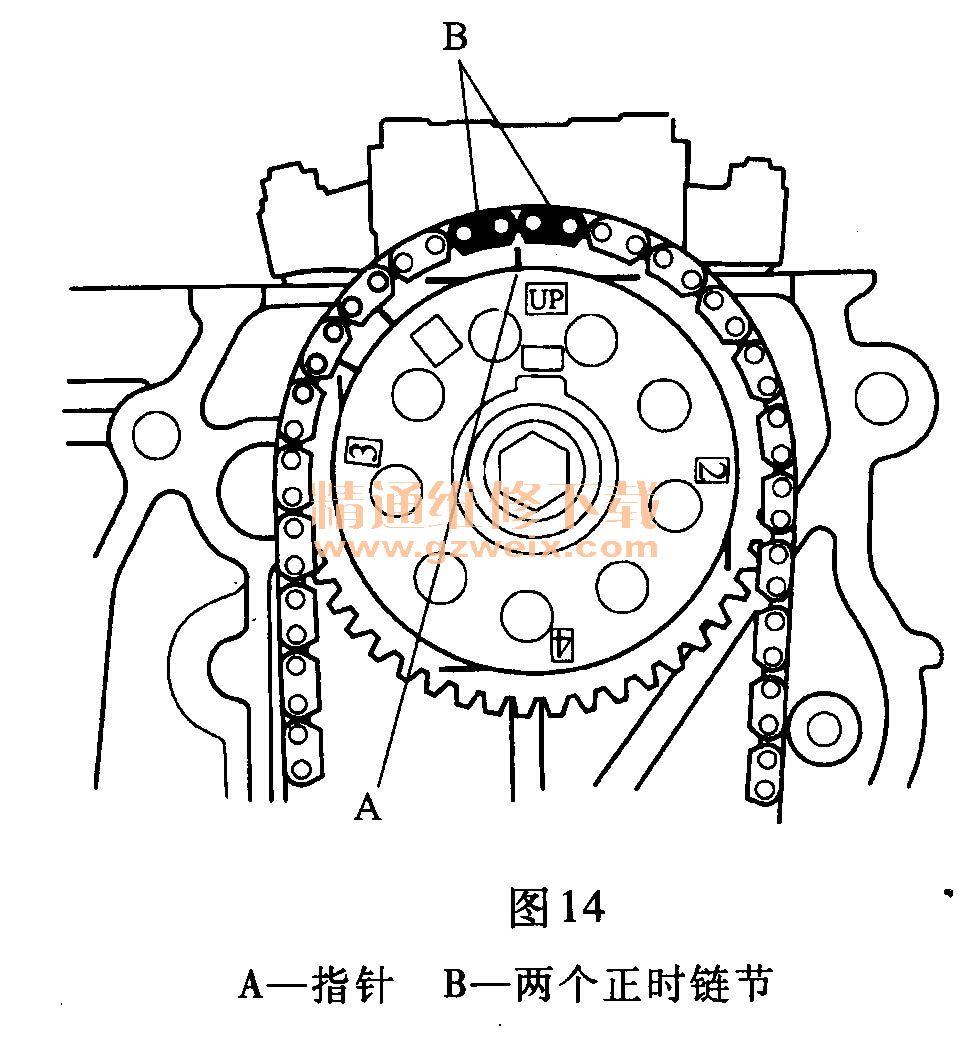 """(二)安装方法 注意:使凸轮链条远离磁场。 (1)将曲轴置于上止点(TDC)。将曲轴链轮上的TDC标记A与机油泵上的指针B对准,如图10所示。  (2)拆下曲轴链轮。 (3)将凸轮轴设定到TDC0凸轮轴链轮上的""""UP""""标记A应在顶部,并且凸轮轴链轮上的TDC凹槽B应与气缸盖的顶部边缘对准,如图11所示。  (4)将凸轮链条安装在曲轴链轮上,使涂色的链节A与曲轴链轮上的TDC标记B对准,然后将曲轴链轮安装到曲轴上,如图12所示。  (5) L15A7发动机:将凸轮链条安装到凸轮轴链轮"""