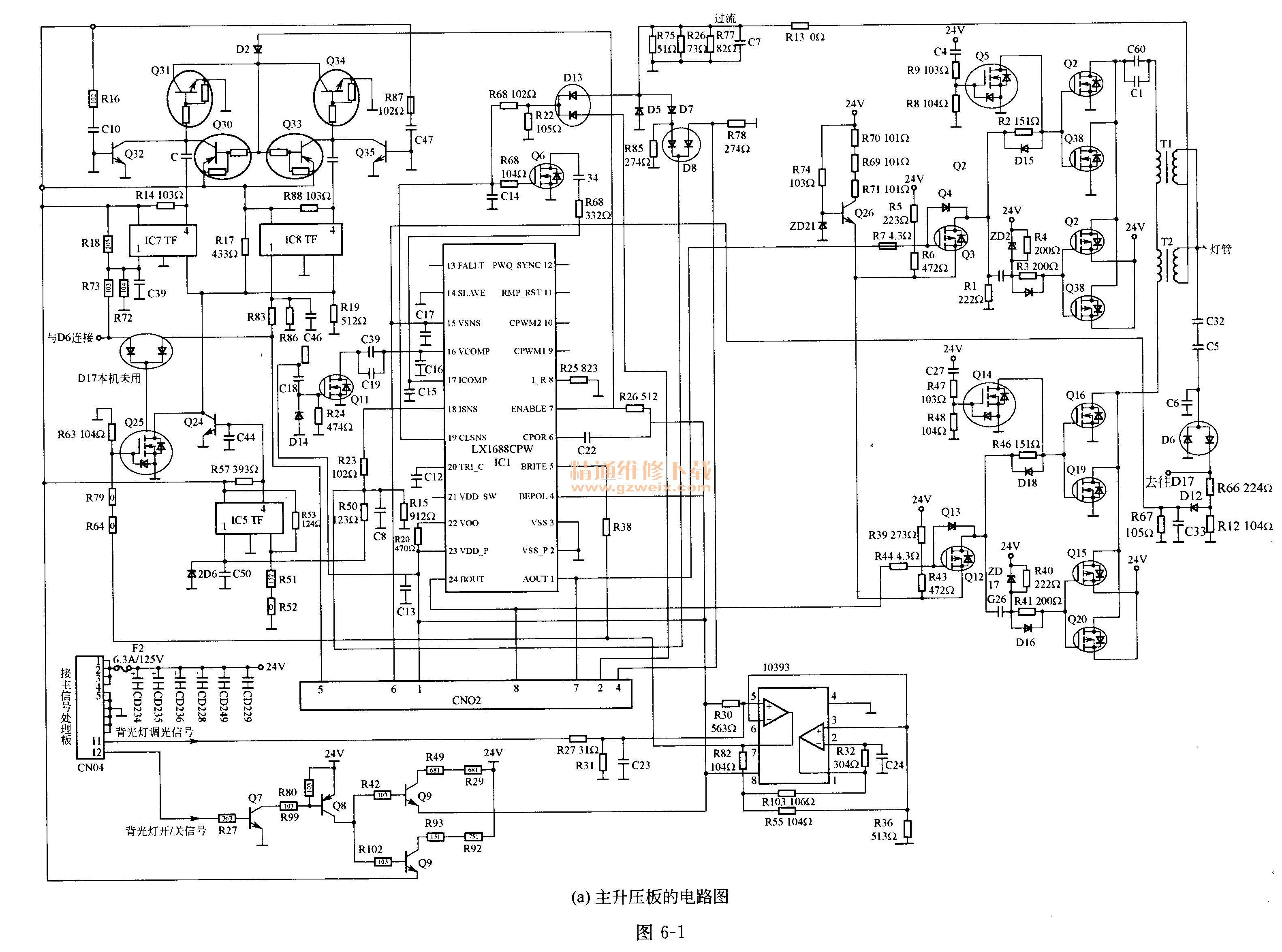 第6章 背光灯升压板维修 目前液晶电视机背光源,一般采用CCFE冷阴极荧光灯,只有少数高档机采用LED发光二极管。所以,本章以CCFE冷阴极荧光灯型升压板为例进行介绍。 技巧 根据背光灯亮否可以判断背光灯升压板是否工作,有下列情况之一,就可判断背光升压板正常:屏幕亮;黑屏,但从液晶电视机的后盖散孔或拆开后盖可以看到背光灯亮着。 经验 对于背光灯不亮造成的黑屏,斜视或在强光下可以隐约看到图像,要对背光灯升压板进行检查,重点是其上的保险管、高压变压器、MQS驱动管;对于开机屏亮一下黑屏,需要确认背光灯管及插座
