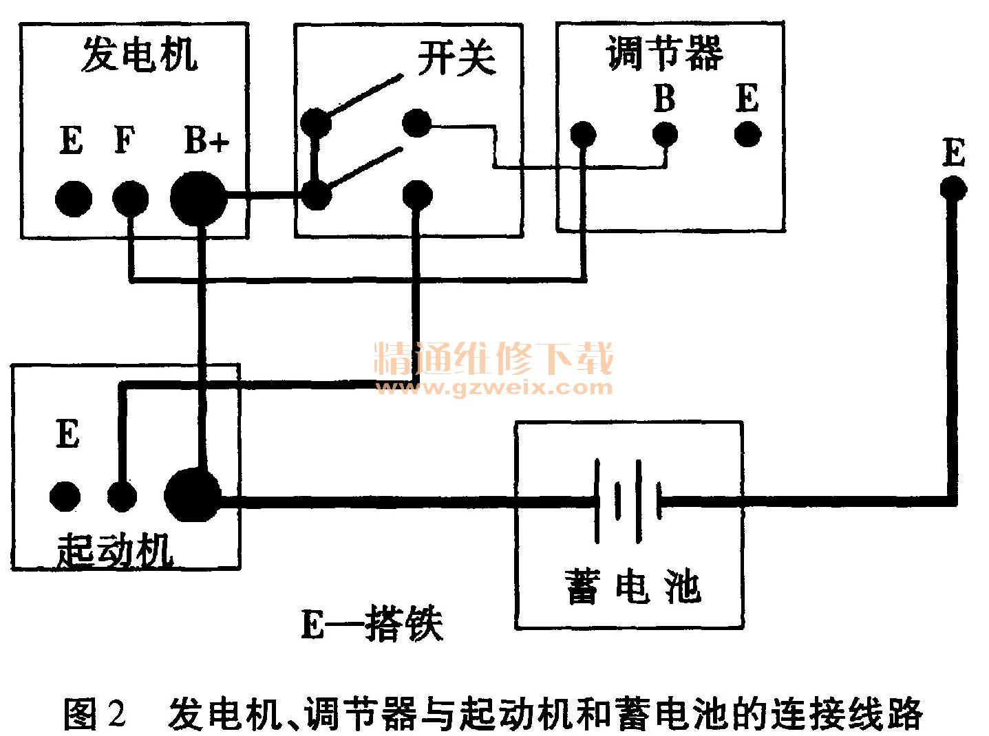 硅整流发电机及调节器维护技巧
