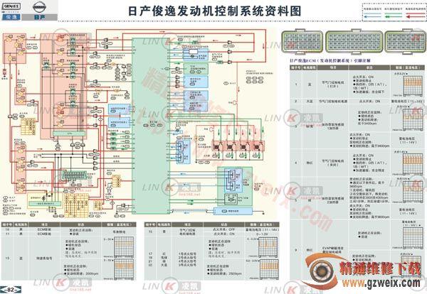 日产俊逸发动机控制系统资料图