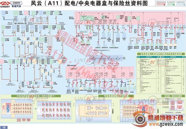 奇瑞风云A11配电 中央电器盒与保险丝资料图高清图片