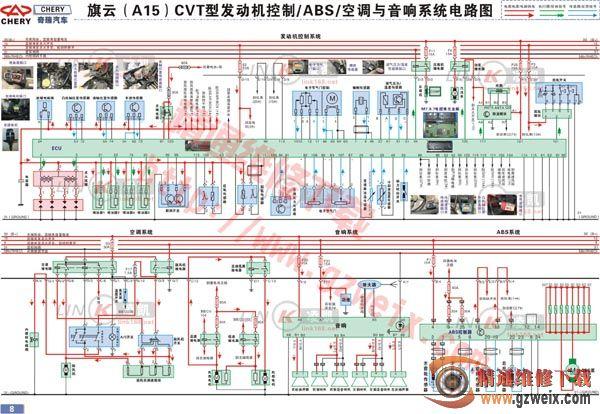 奇瑞旗云A15 CVT车型发动机控制 ABS 空调与音响系统电路图高清图片
